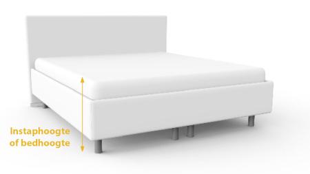 Dorsoo blog beste hoogte van een bed instaphoogte