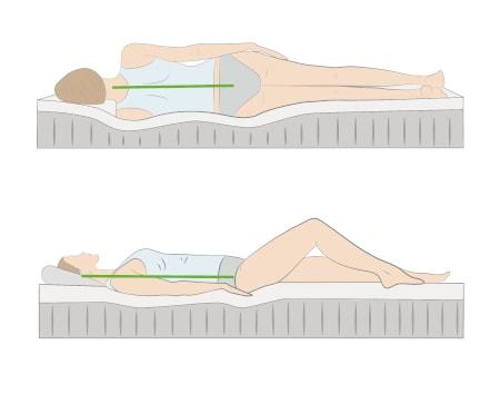 Dorsoo blog ergonomisch slapen zijlig ruglig